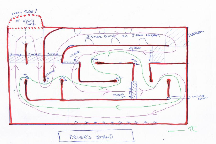 Backyard Rc Track Designs